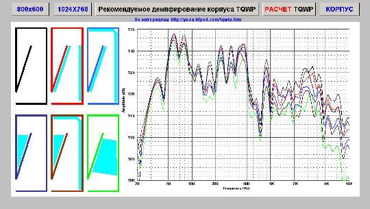 Программа расчета tqwp