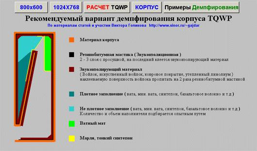 Программа для расчета tqwp